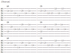 Example of a guitar tab