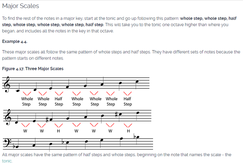 Music theory lesson example
