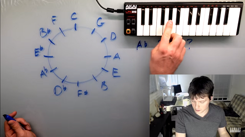 Screenshot from an instructional YouTube video on learning music