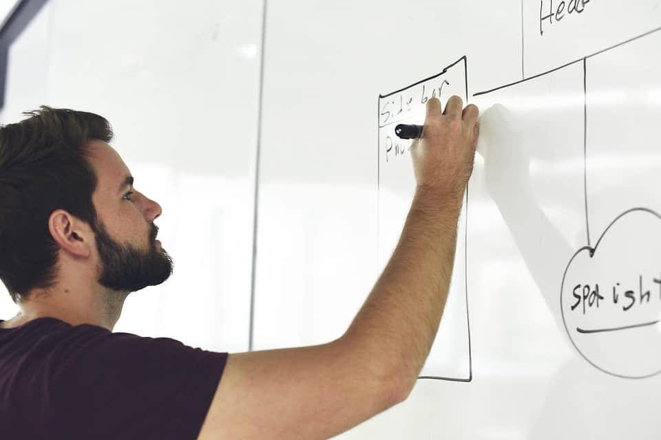 Man drawing productivity diagram on whiteboard