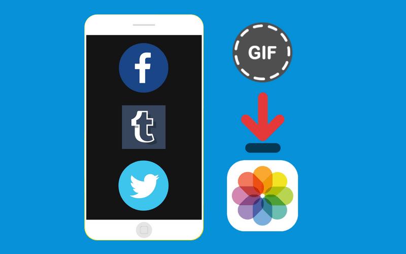 GIF Facebook, Twitter, Tumblr